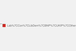 2010 General Election result in Penistone & Stocksbridge